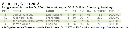 Pro Golf Tour - Starnberg Open 2018