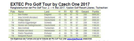 Pro Golf Tour - EXTEC by Czech One 2017